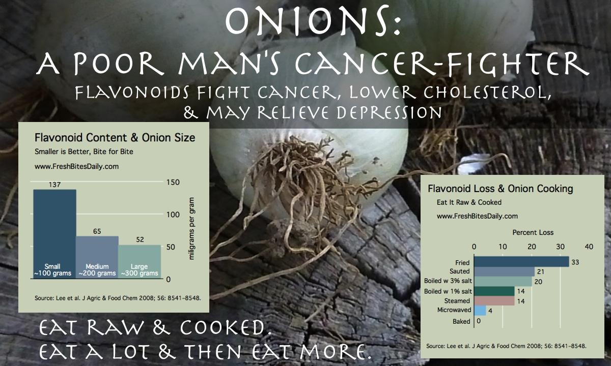 Onions: An under-appreciated antioxidant food, learn why