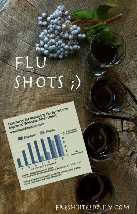 "Your handy ""flu shots"" and what research says about using them to recover from the flu"
